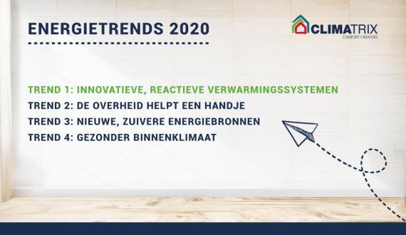 Energietrends 2020